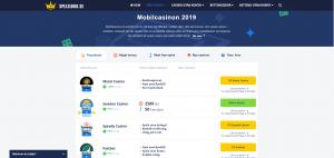 Topplista på bästa mobilcasino 2019