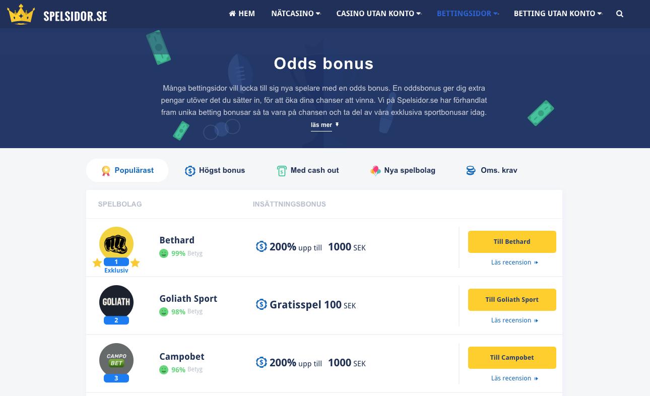 Odds bonusar bakgrundsbild