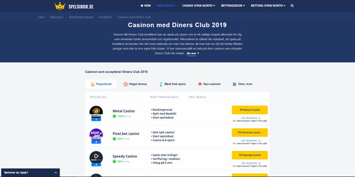topplistacasinomeddinersclub